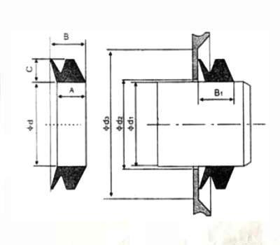 VD-S Formatblatt
